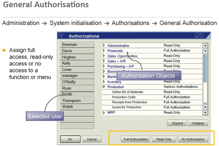 SAP Business One General Authorizations screen